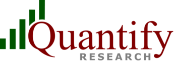 Quantify Research